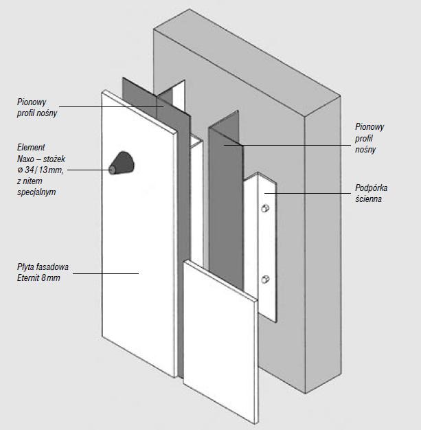 equitone_naxo_montaz_na_podkonstrukcji_aluminiowej