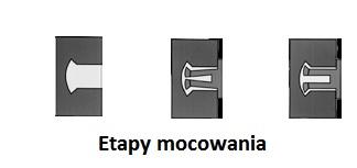 etapy_mocowania_tylnowkrety