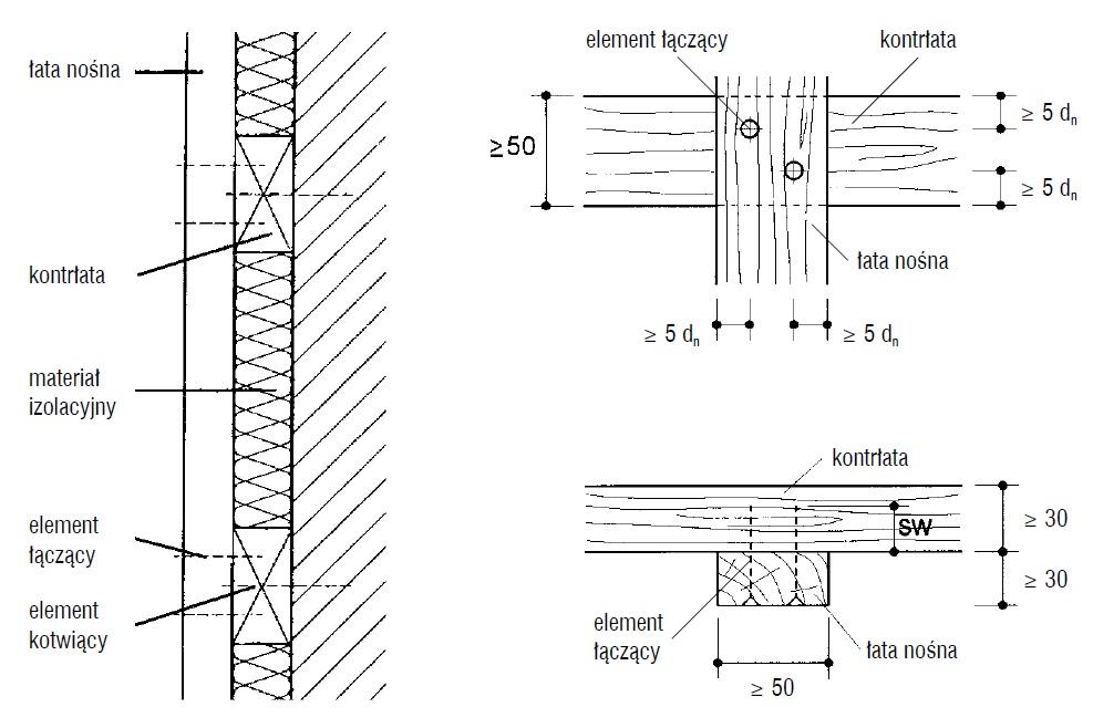konstrukcja_drewniana_equitone