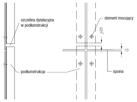 konstrukcja_mocowanie_plyt_elewacja_fasada_wentylowana