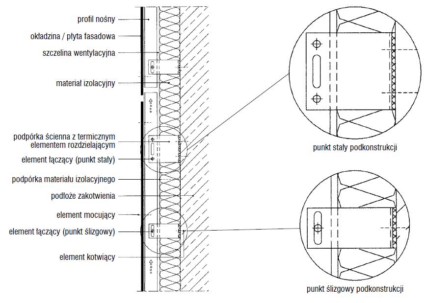 konstrukcja_aluminiowa_stala_slizgowa_elewacja_fasada_wentylowana_lagi