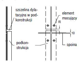 naprezenia_rys_fasada_plytowa_betonowa