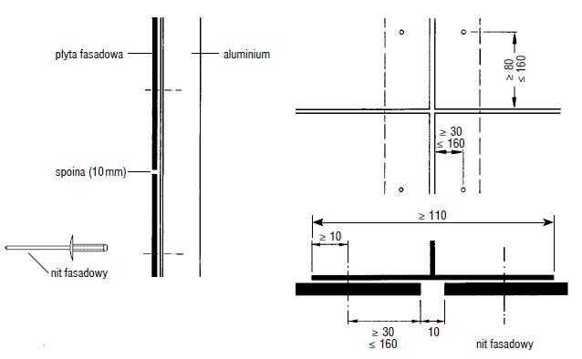 nit_konstrukcja_fasada_wentylowana