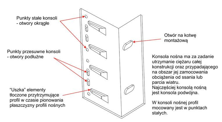 wido_grip_konsole-konatrukcja-aluminiowa-elewacja-wentylowana