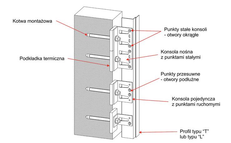 montaz_grip-konstrukcaj-aluminiowa-wido-fasada-wentylowana
